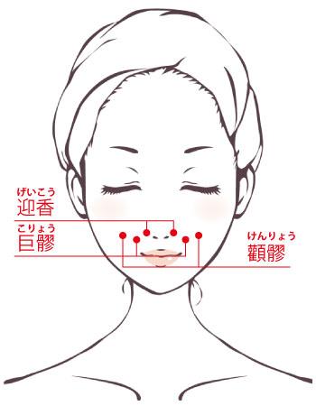 美容の顔のツボ